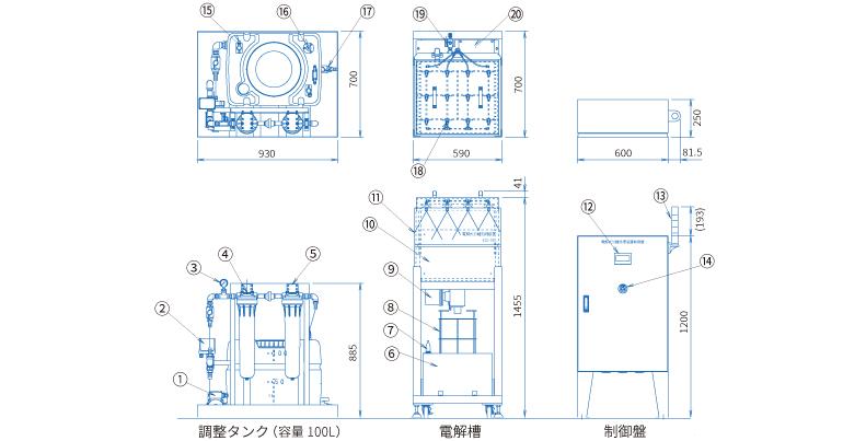 電解式分離処理装置
