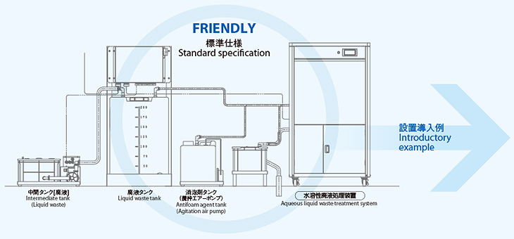 Standard specification